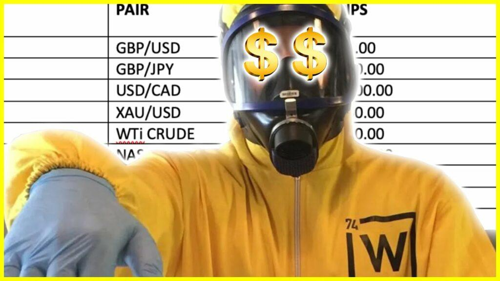 MAKE $500 – $2000+ A DAY TRADING THESE FOREX PAIRS | MASTER THESE AND WIN THE GAME! 🏦💰
